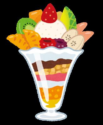 【田園都市線】ショートケーキをイメージした宝石箱のようなパフェのお店の場所は?口コミも紹介!のアイキャッチ